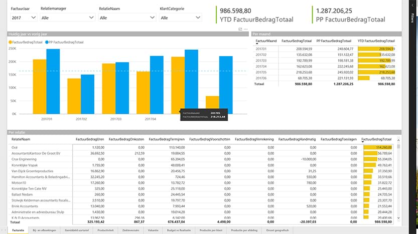 Facturatie - Power BI screenshot